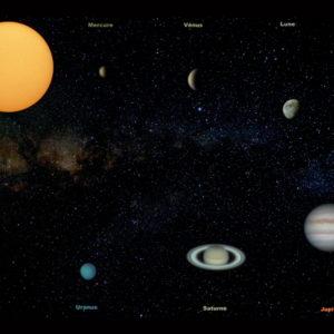 Stage d'Astrophotographie Ciel Profond les 26 et 27 Juin 2021